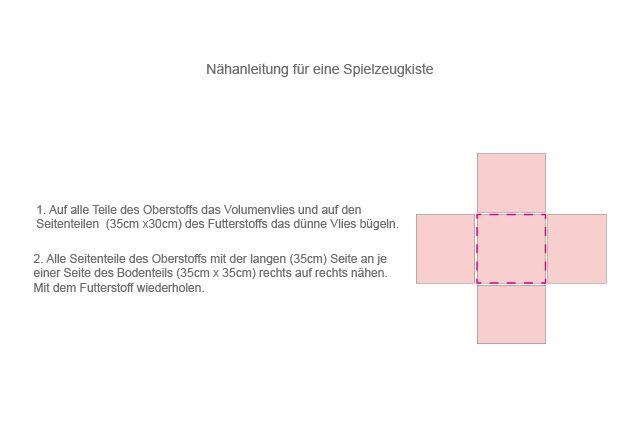 03-naehanleitung-spielzeugkiste-skizze